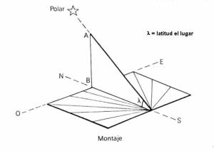 Esquema-reloj-de-sol-horizontal 1