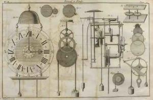 Reloj Mecanico Edad Media