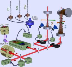 relojes-precisos-relojes-opticos-comparativa-precision-reloj-atomico